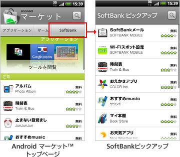 Softbankピックアップ